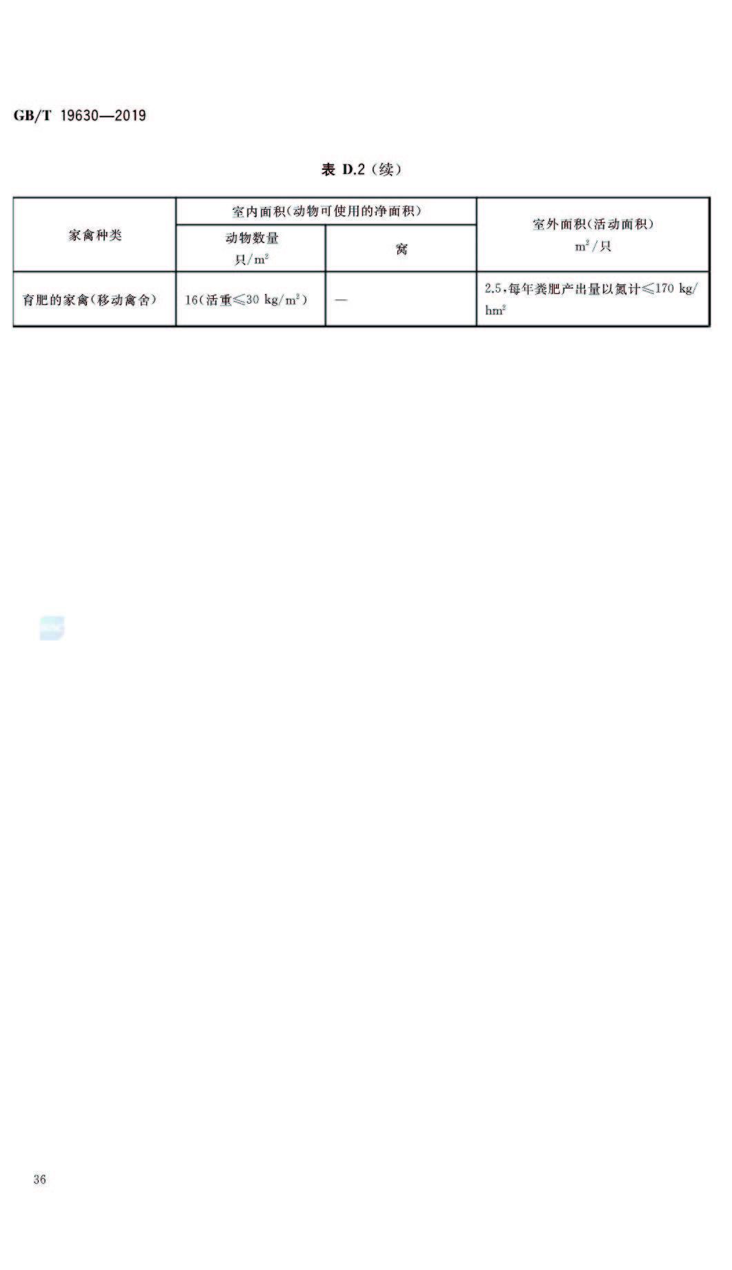 有机食品GBT19630-2019标识与管理体系要求